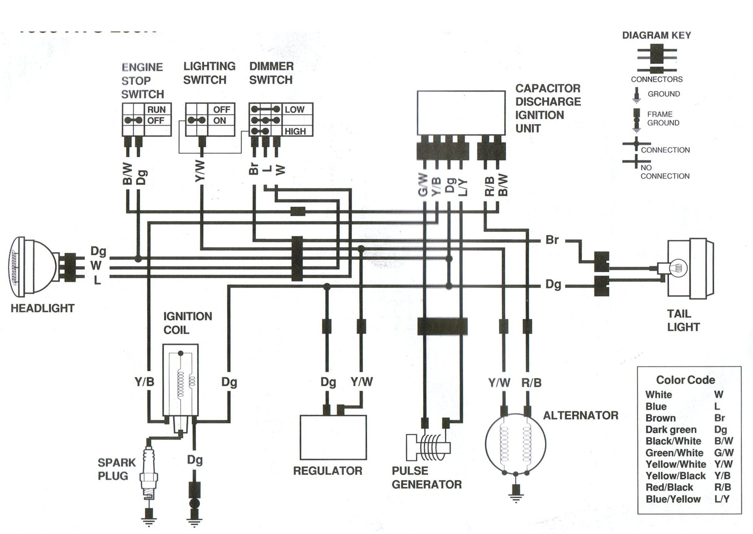 Atv Wire Diagram For Winch Motor In 2021 Electrical Wiring Diagram Motorcycle Wiring Wiring Diagram