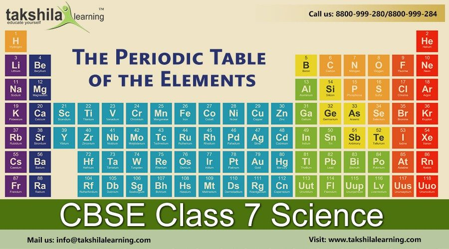 Cbse class 7 science periodic table video lectures for class 7 cbse class 7 scienceperiodic table urtaz