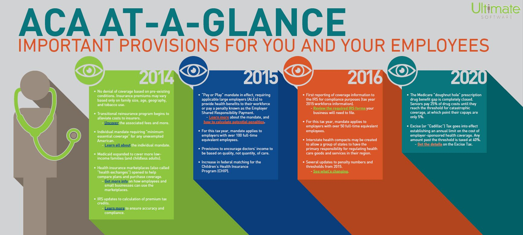 2016 Aca At A Glace Infographic Jpg 1733 780 Infographic Info