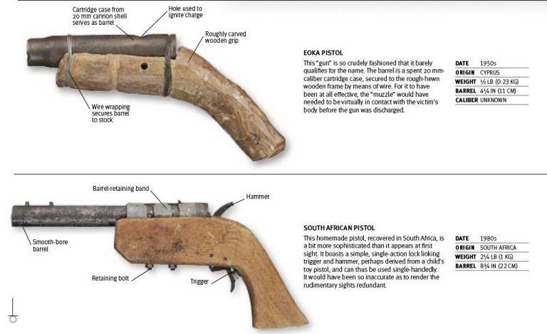 Zip guns / improvised firearms – part 1 | all other guns | Guns