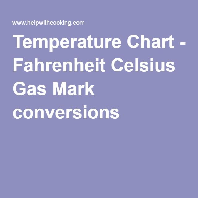 Temperature Chart - Fahrenheit Celsius Gas Mark conversions - celsius to fahrenheit charts