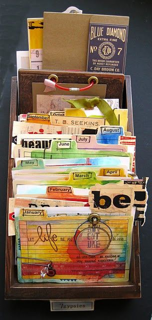 love this looks like fun to make- this blog has lots of other GREAT alter/mixed media ideas too