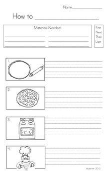 how to write a recipe template