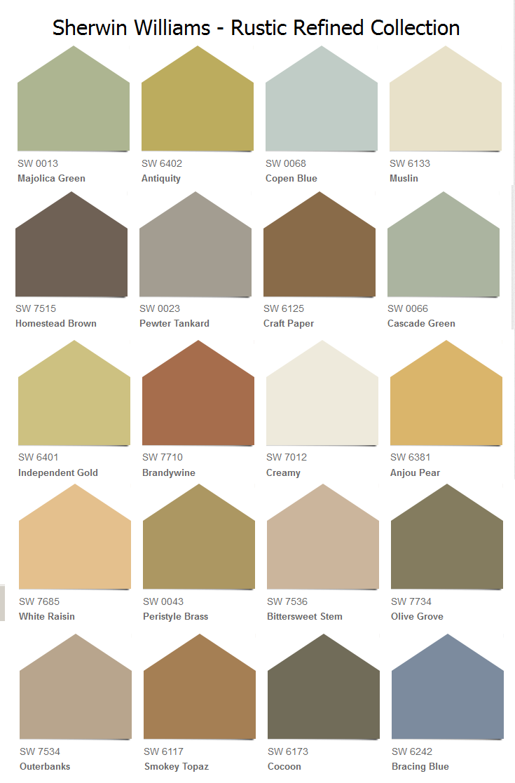 Sherwin Williams Rustic Refined Collection Considering Brandywine Or Smokey Topaz