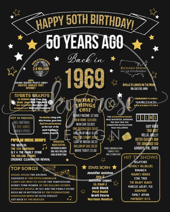 50th Birthday INSTANT DOWNLOAD Poster 1969 Sign, 50th Birthday Gift for Women Men Party Decorations, PRINTABLE Chalkboard Board Facts ideas #moms50thbirthday