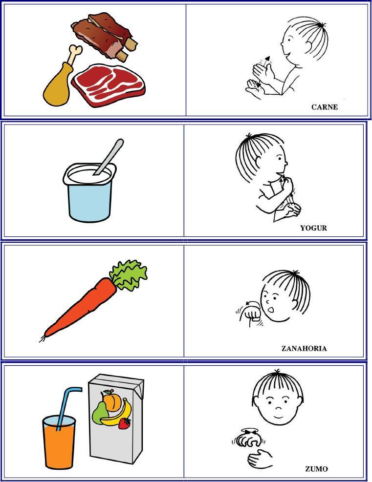 alimentos | Sign language ✌ | Pinterest | Alimentos, Sena y Signos