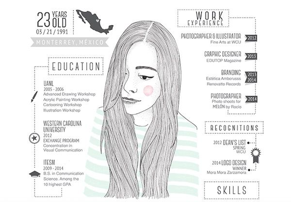 Based In Monterrey, Mexico, Freelance Graphic Designer Rocío Treviño Has  Created A Pretty, Eye Catching CV That Also Serves As A Showcase Of.