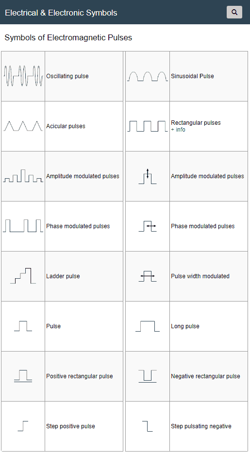 Symbols Of Electromagnetic Pulses Electrical Symbols Symbols