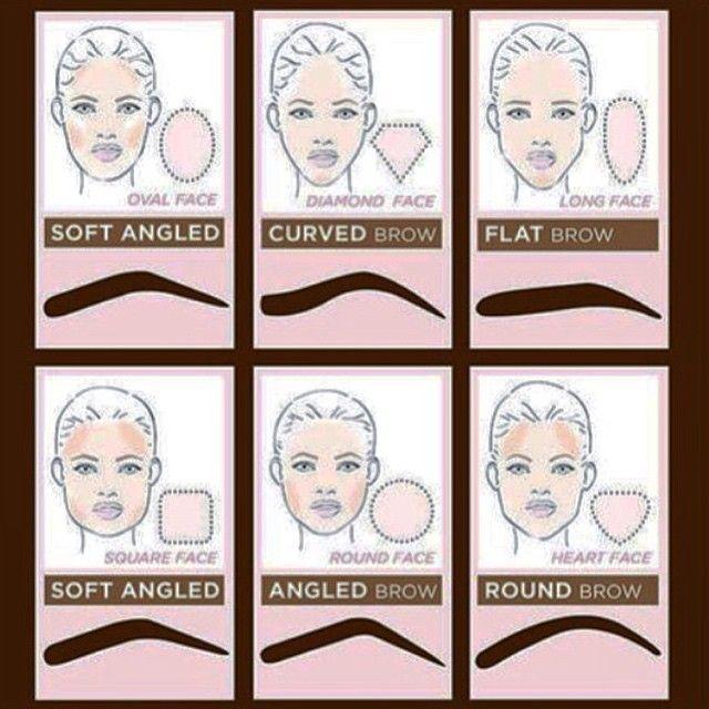 Afbeeldingsresultaat Voor Best Eyebrows For Diamond Face Shape