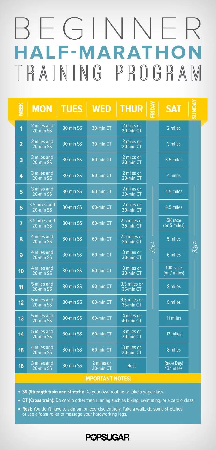 Half marathon training plan for beginners # 16 week # beginners #Fitness train ... -  Half marathon...