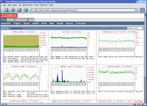 Zabbix - An Open-source Server and Network Monitoring