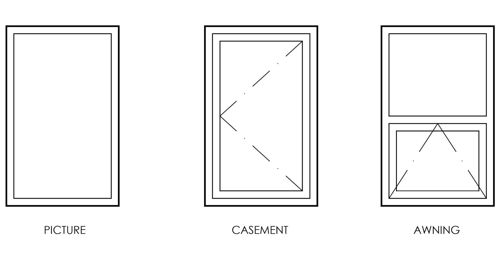 Architectural Drawing Window a modern guide to windows