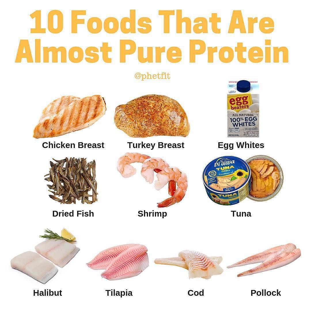 How Much Protein Protein Chicken Breast - ProteinWalls