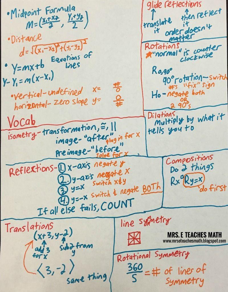 Mrs. E Teaches Math: Geometric Transformations Study Guide