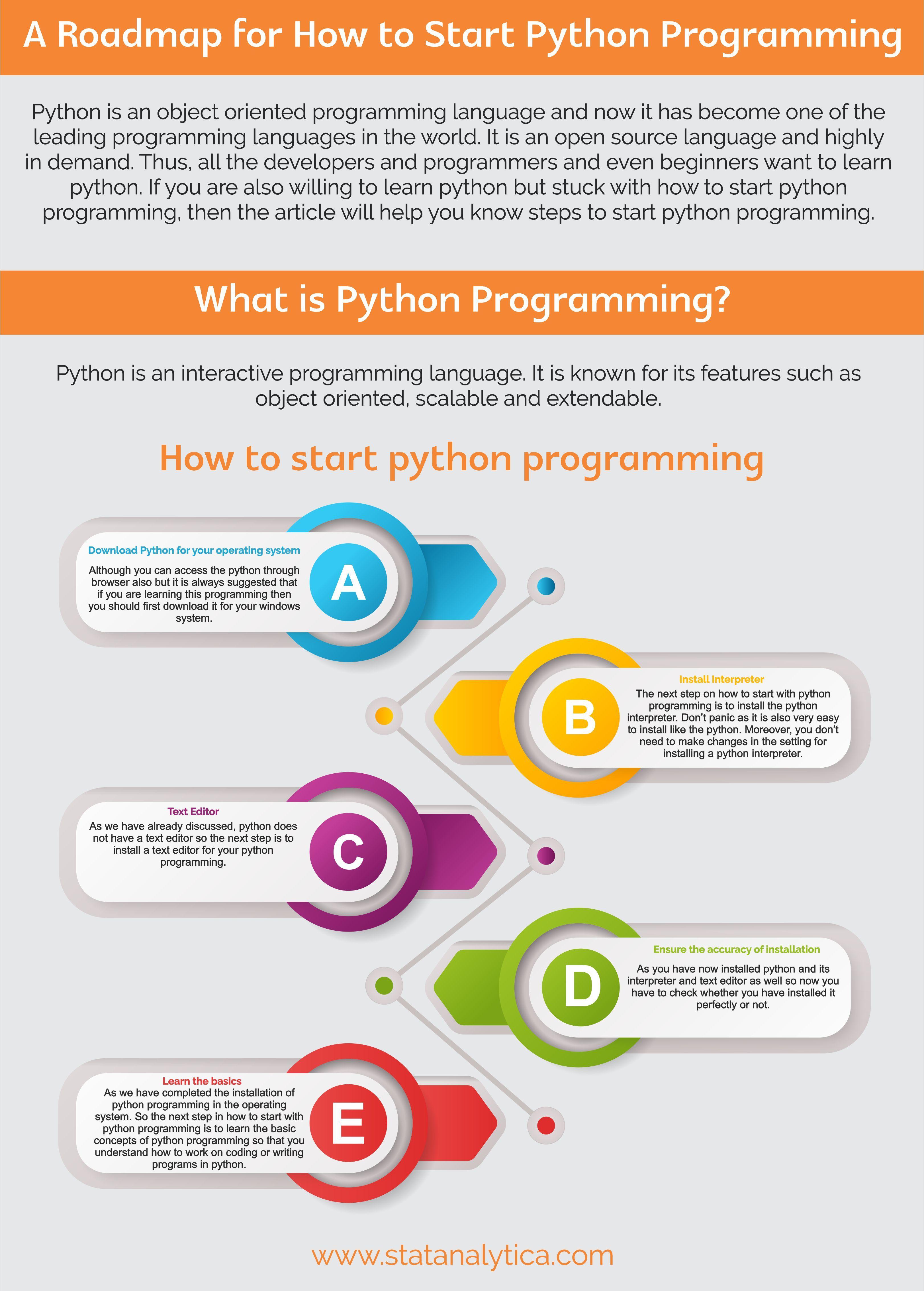 What Are The Best Resources To Start Learning Python Quora Programmazione Sviluppo Software Codifica
