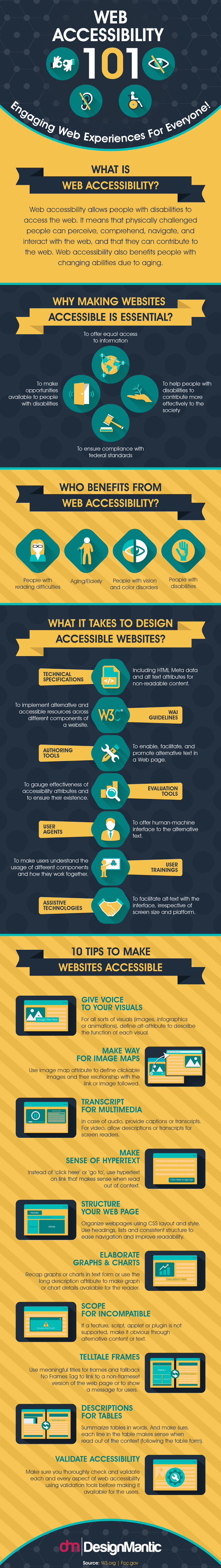 Accessibility Webdesign Web Design Usability Ux Web Accessibility Business Infographic Web Design Tips