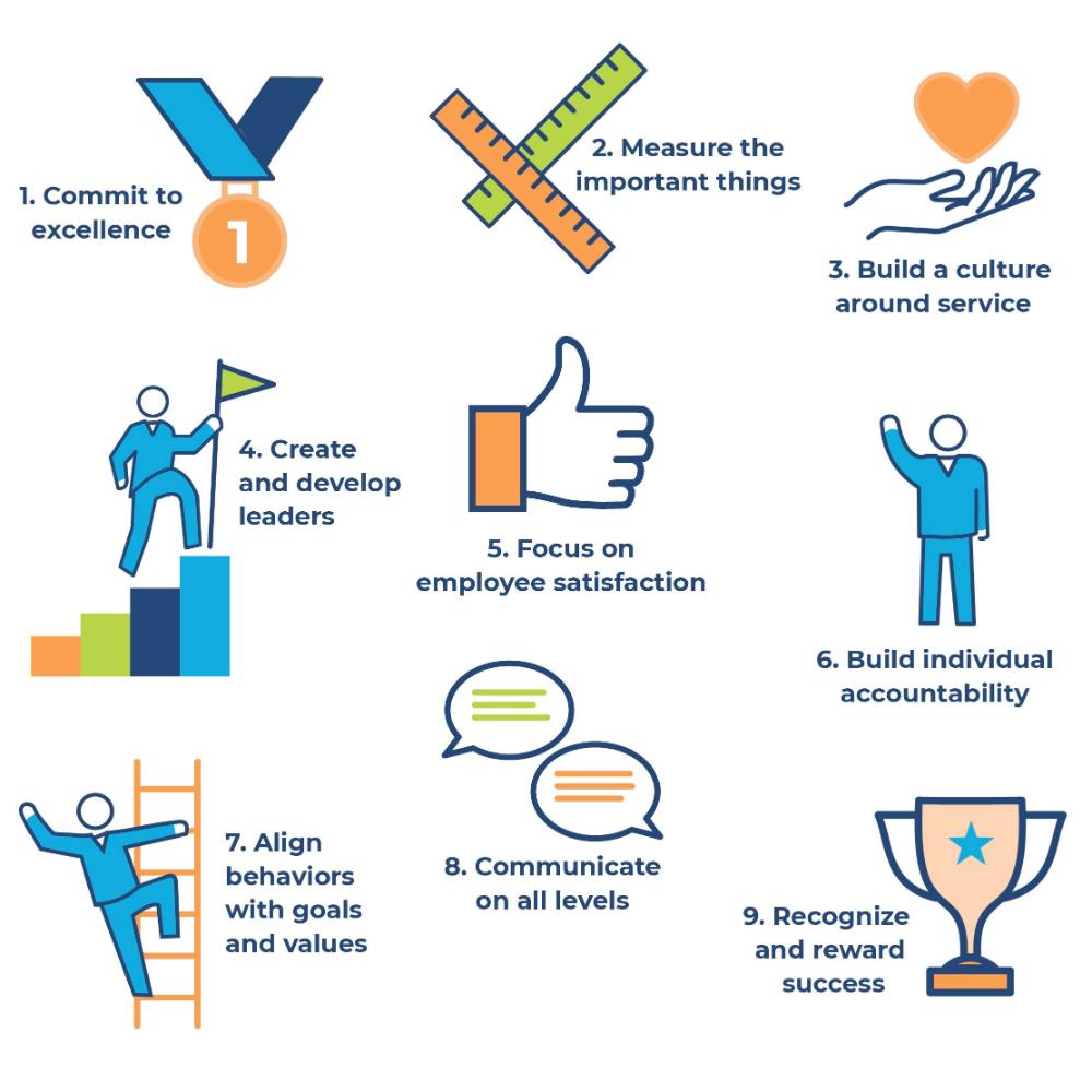 Leadership in Nursing | Nurse Focus | ANA | Nursing leadership, Good  leadership skills, Leadership