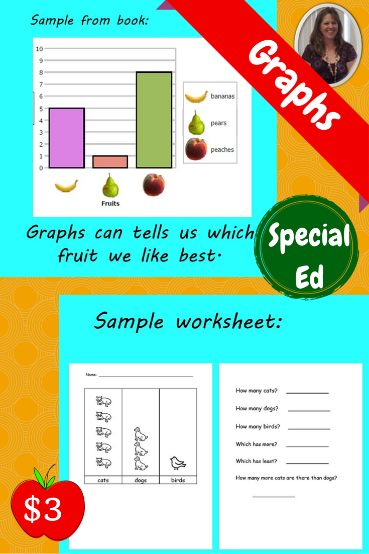 Graph Unit for Special Education : Pictographs | Middle & High ...