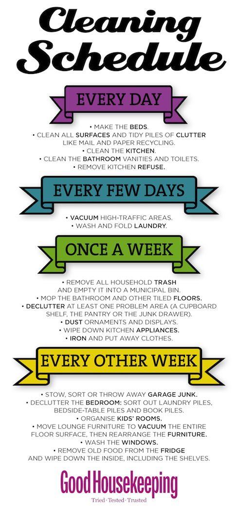 Handy Cleaning Schedule Ideas