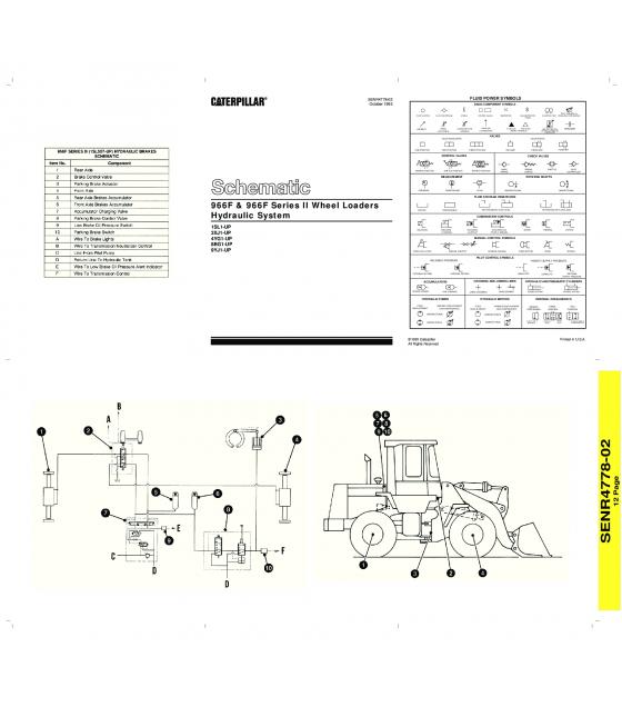 CAT CATERPILLAR MANUAL 966F & 966F SERIES II WHEEL LOADER