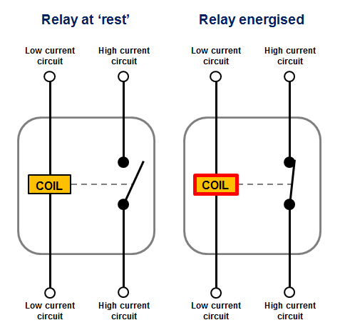 automotive relay guide  relay electronic circuit projects