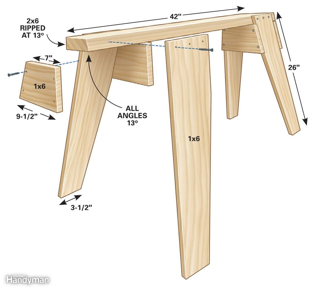 Sawhorse Plans Sawhorse Plans Diy Design And Construction