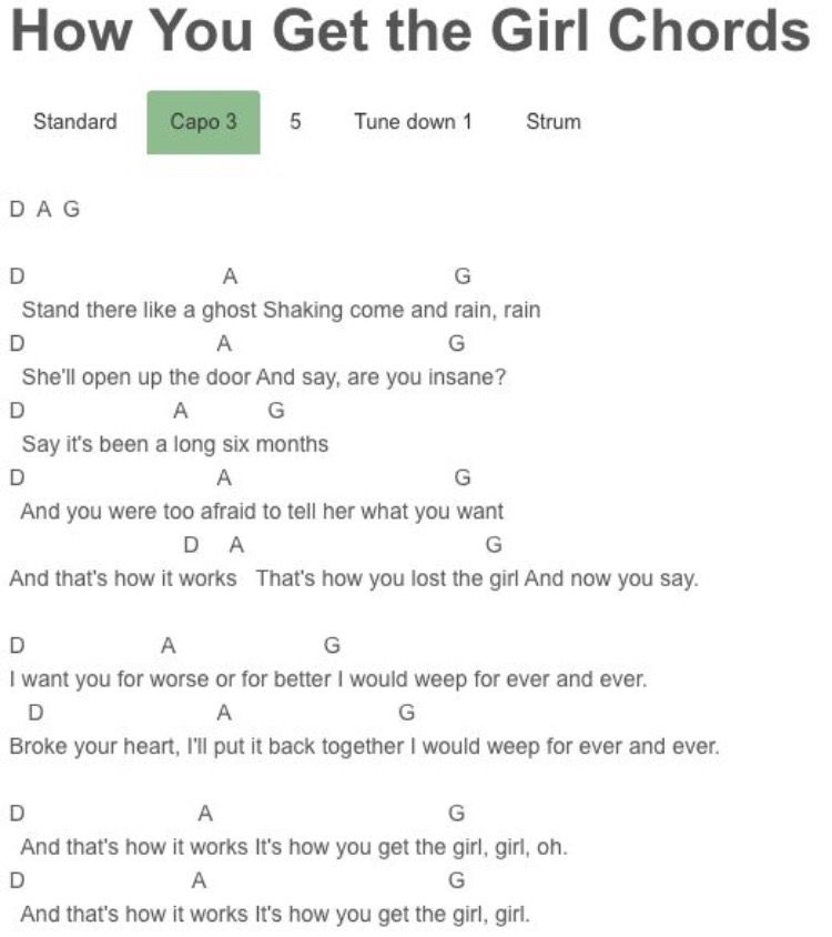 How You Get The Girl Chords Taylor Swift Awesome Pinterest