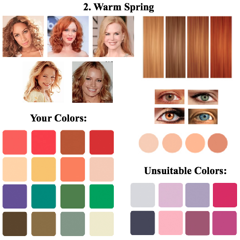 Season Color Analysis  Warm spring colors, Warm spring palette