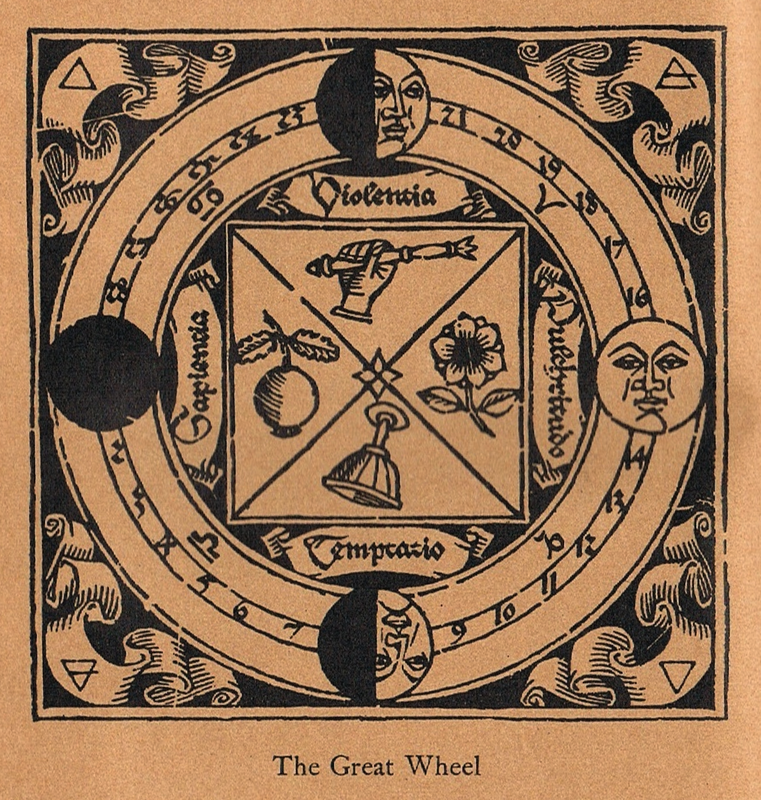 From A Vision by William Butler Yeats | Occult, Alchemic symbols, Kill your  darlings