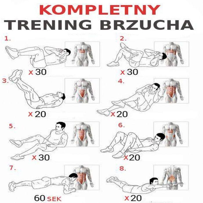 Kompletny Trening Brzucha Full Sixpack Training Plan Health Ab Sports Amp Fittness