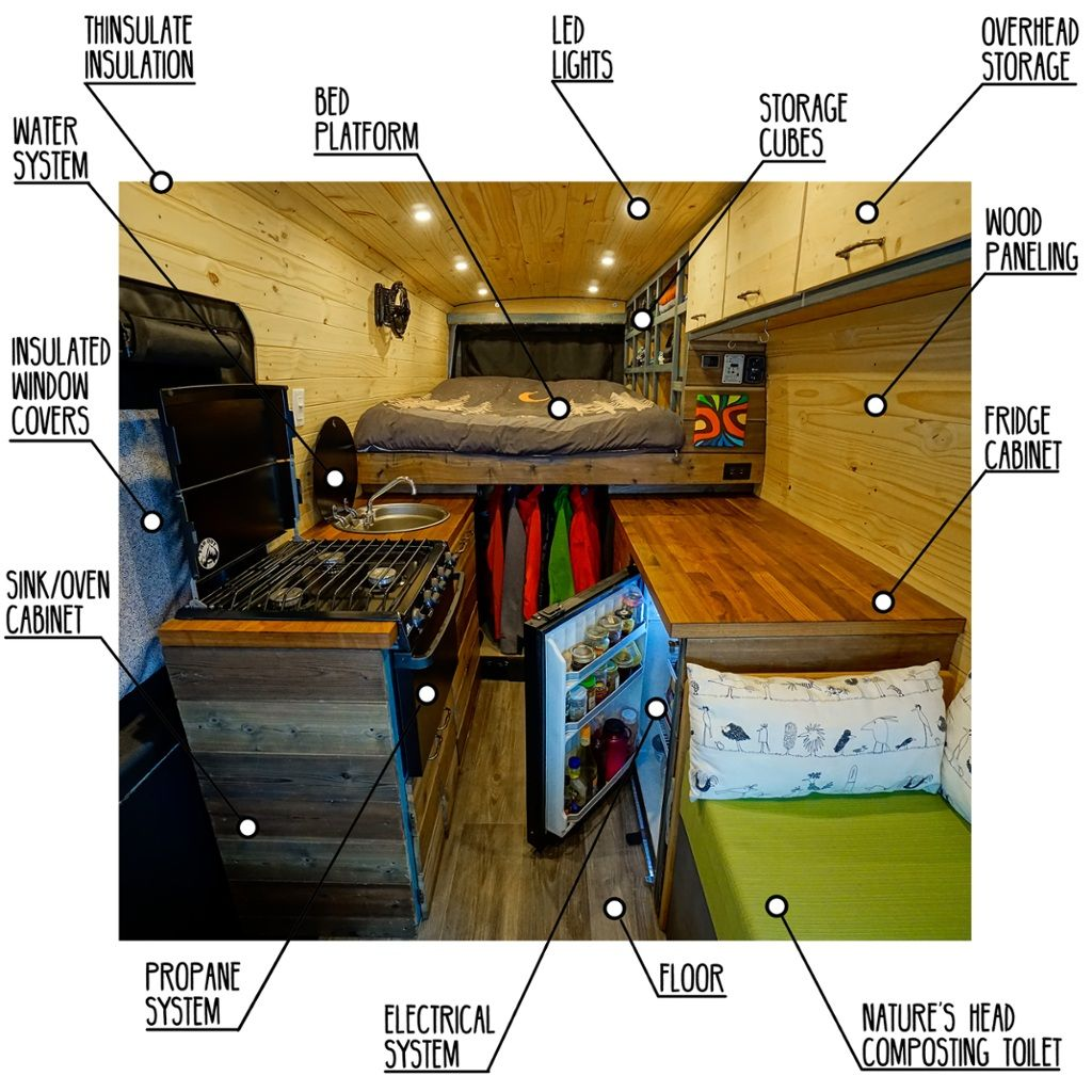 Home Office Urlaubsanspruch Van Conversion Build Journal How To Build A Campervan For