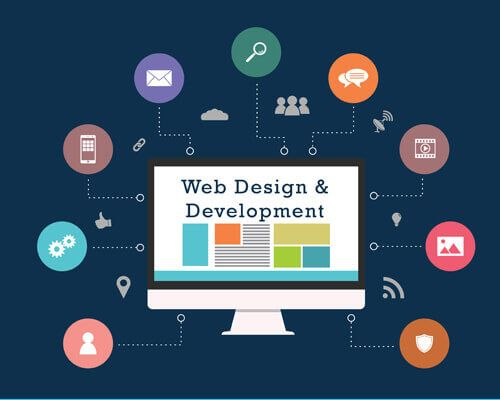 If you are looking for the best web development company in