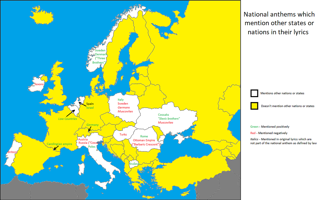 National Anthems In Europe Which Mention Other States Or Nations In