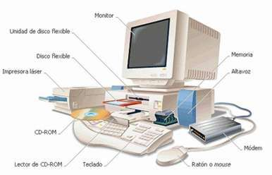 Pin On Terminologia De Informatica