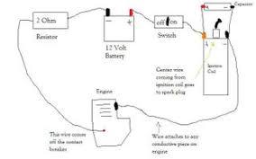 1990 polaris trail boss 250 wiring diagram - Google Search in 2020 | Diagram,  Floor plans, TrailPinterest