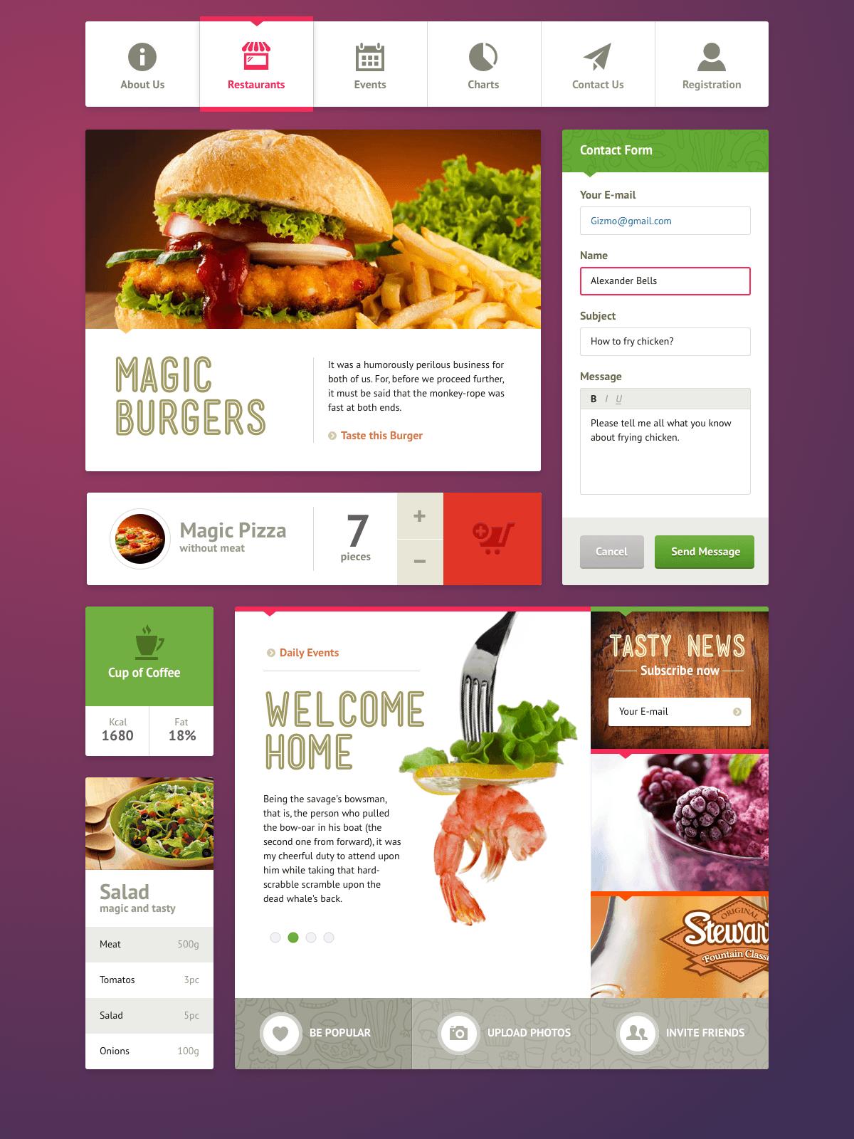 Restaurant UI Kit | Ui Kits | Ui kit, Web design, Web design inspiration