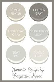 My Favorite Benjamin Moore Revere Pewter Paint Colors For Contemporary Home Wall Painting Ideas Sherwin Williams Amazing Gray Greige