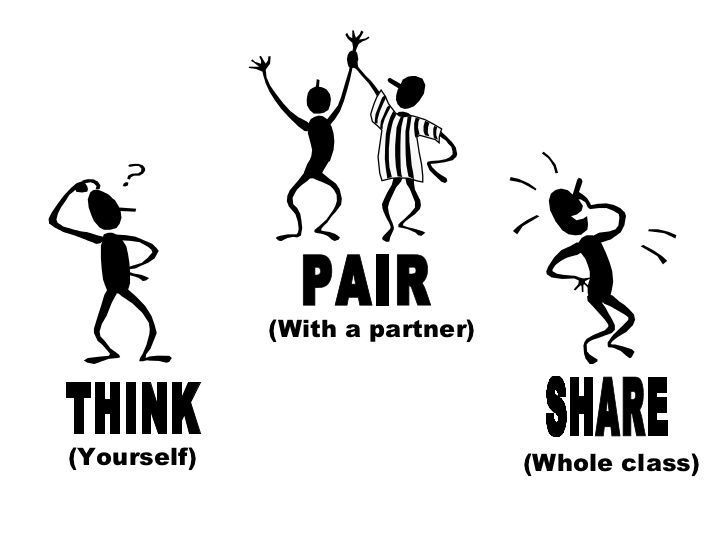 Think Pair Share. Give students a prompted question and