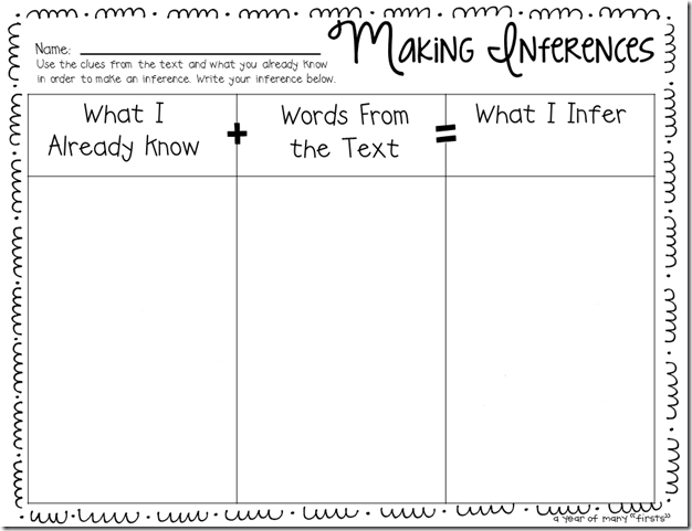Inference & Drawing Conclusions Graphic Organizer; Text Clues  ...