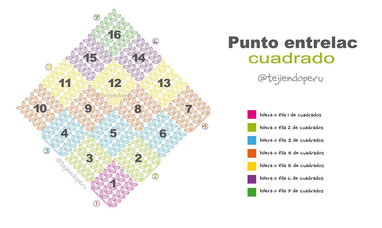 Punto entrelac trenzado - Tejiendo Perú | Puntos | Pinterest | Perú ...