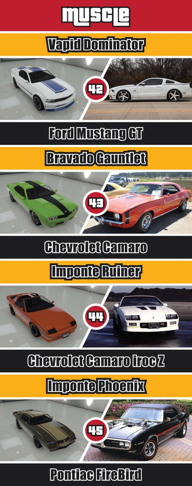Gta V Cars And Their Real Life Counterparts Infographic Life