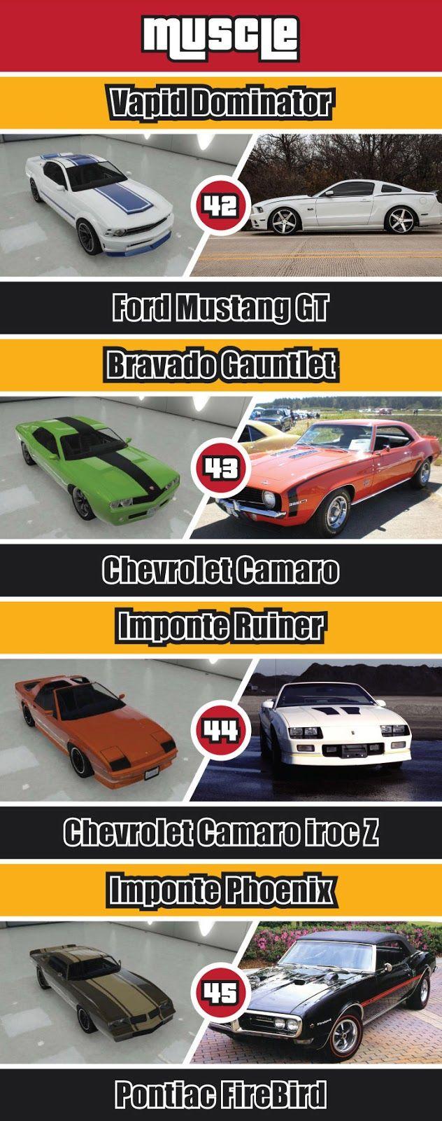 Gta 5 Ps3 Cars :