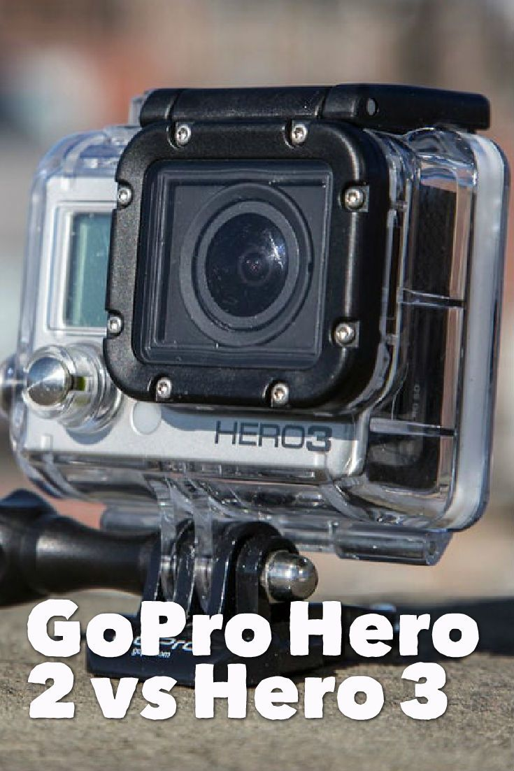 How To Get My Gopro Videos On My Computer