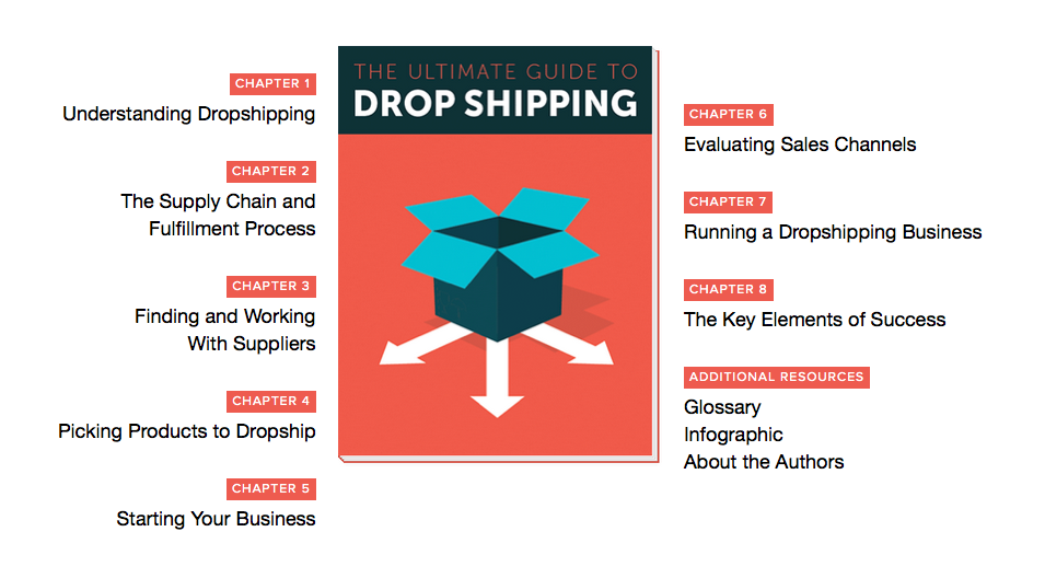 The Ultimate Guide to Dropshipping Drop shipping