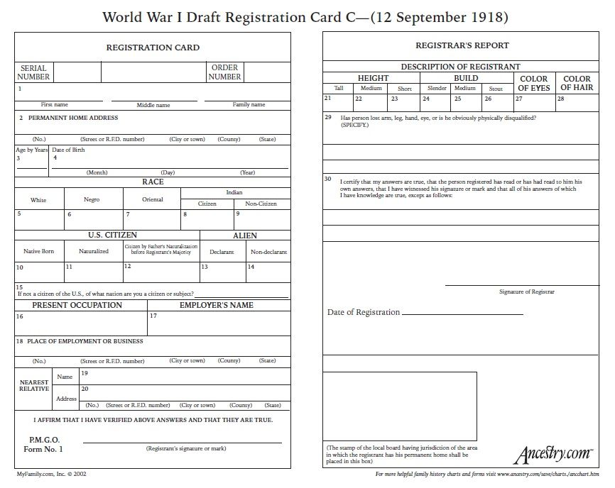 World War One Draft Registation  Genealogy Family History And