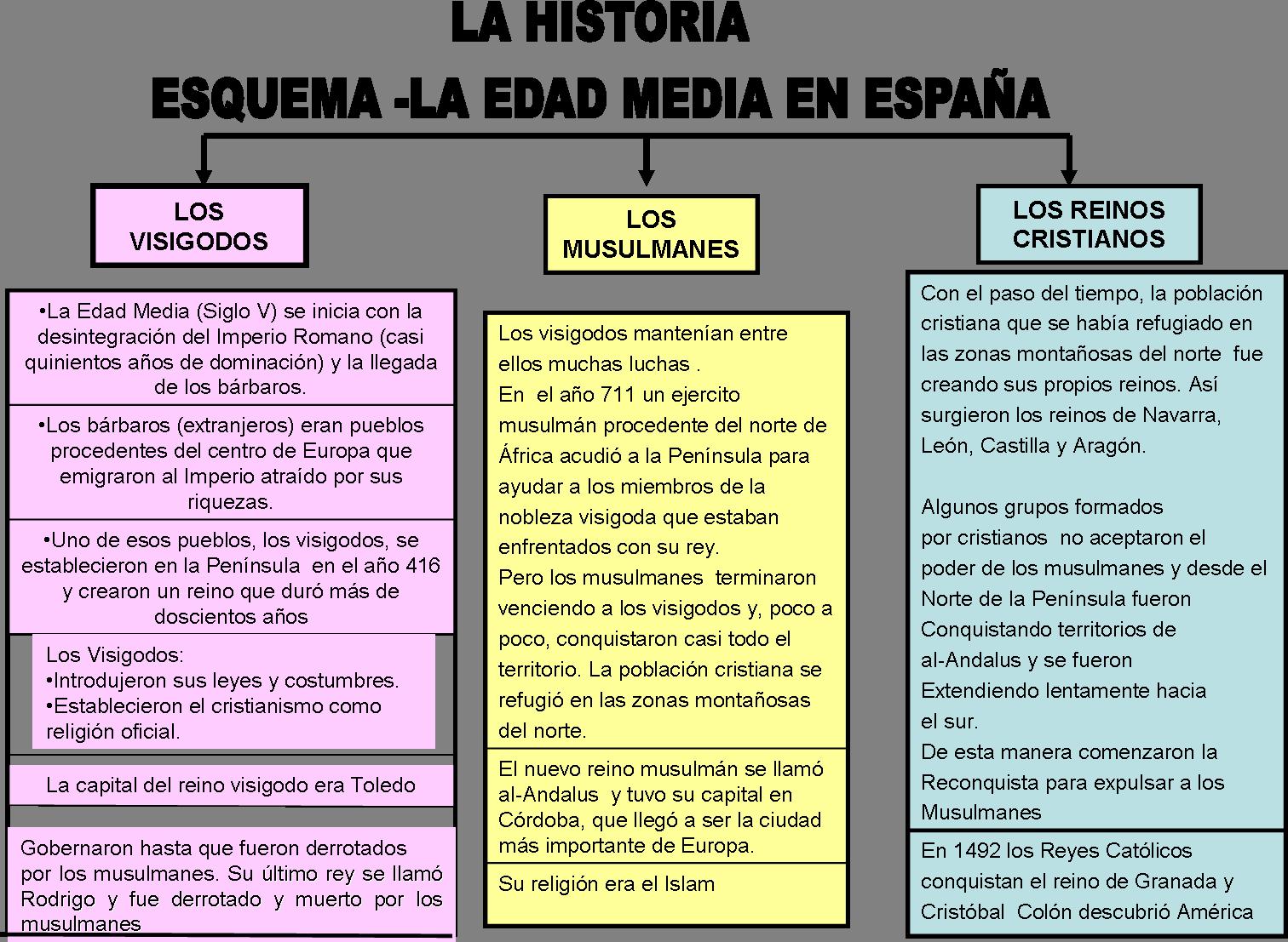 España media