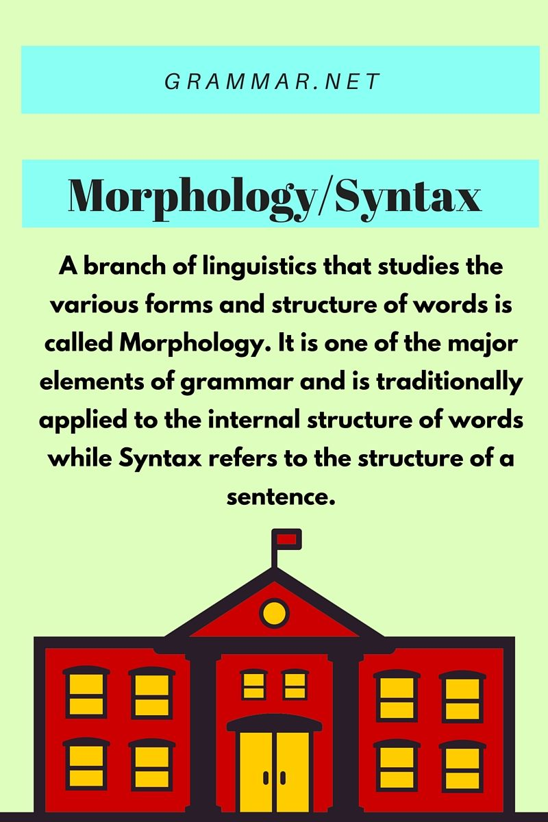 Morphology Syntax A Branch Of Linguistic That Studie The Variou Form And Structure Word I Called Morpho Study Language Dissertation Examples Example