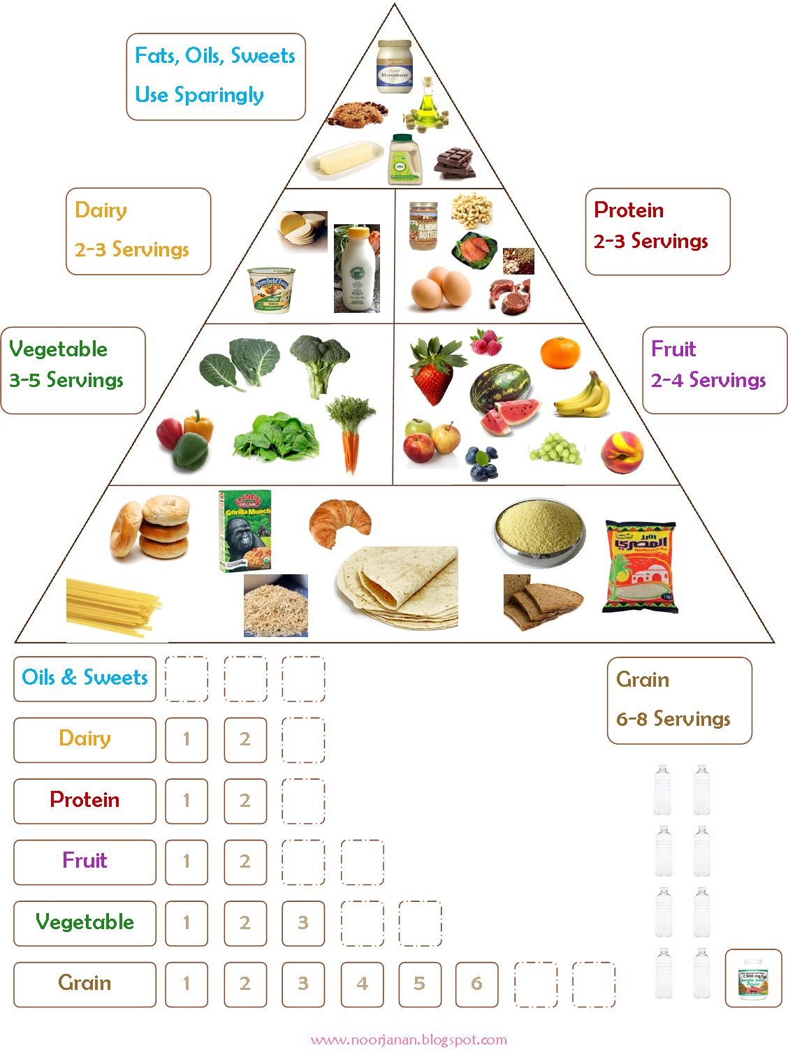 Noor Janan Homeschool Food Chart Food Pyramid Kids Healthy Food Chart Food Charts