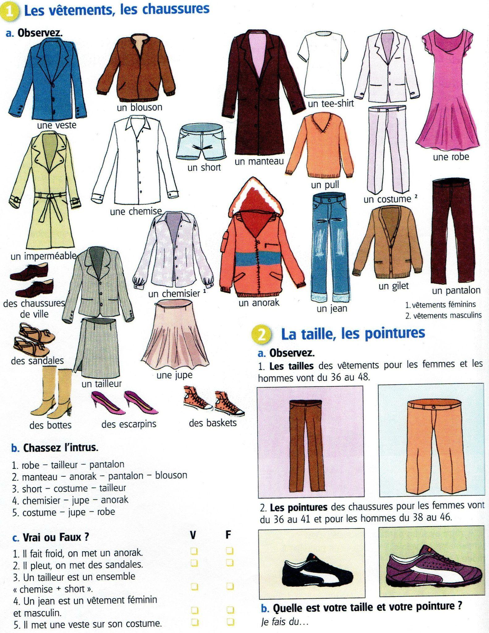 Ubrania - ćwiczenie 1 - Francuski przy kawie