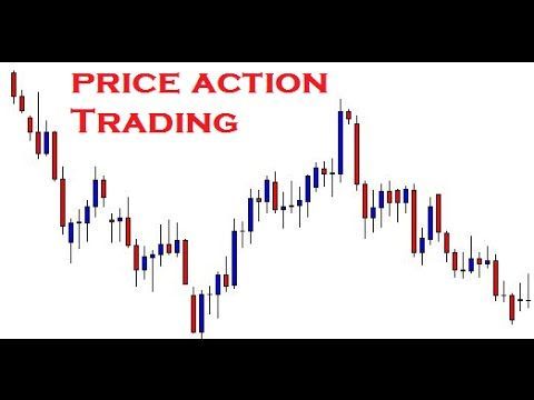Forex Trading Tutorial Price Action Forex Trading Strategies